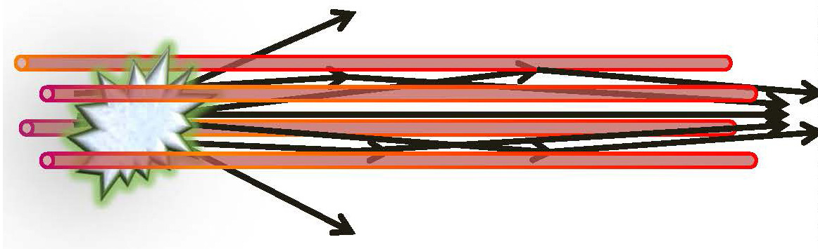 Illustration of an air waveguide. The filaments leave 'holes' in the air (red rods) that reflect light. Light (arrows) passing between these holes stays focused and intense. Credit: Howard Milchberg
